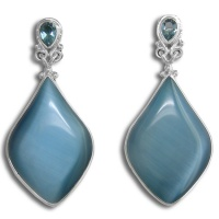 Blue Fiber Optic Earrings with Swiss Blue Topaz